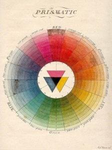 Il cerchio dei colori